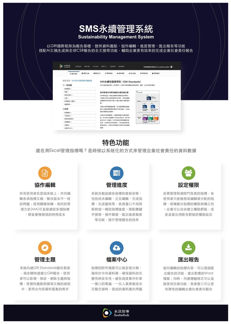 SMS永續管理系統介紹DM-1.jpg