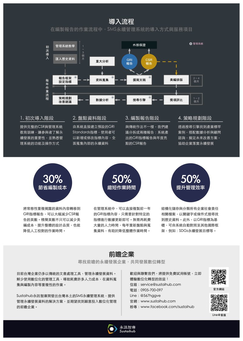 SMS永續管理系統介紹DM-2.jpg